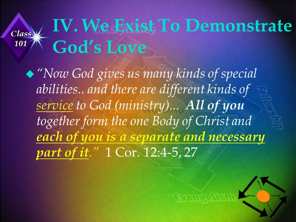 """Class 101 u """"Now God gives us many kinds of special abilities.. and there are different kinds of service to God (ministry)... All of you together form"""