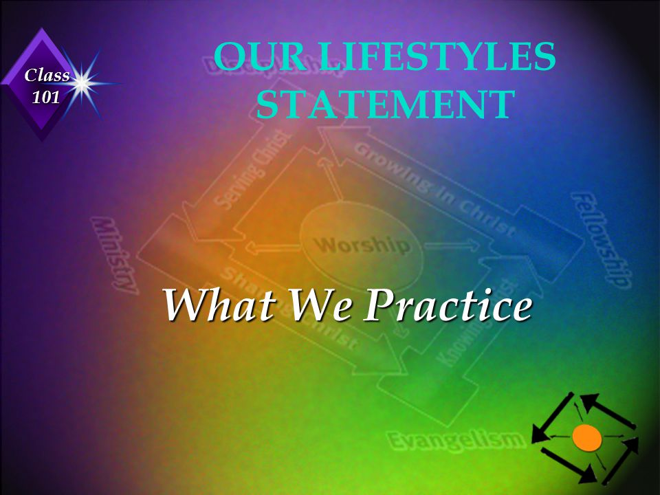 Class 101 OUR LIFESTYLES STATEMENT What We Practice