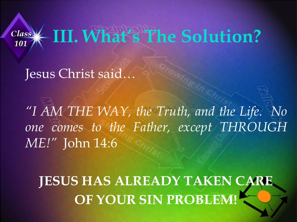 """Class 101 III.What's The Solution? Jesus Christ said… """"I AM THE WAY, the Truth, and the Life. No one comes to the Father, except THROUGH ME!"""" John 14:"""