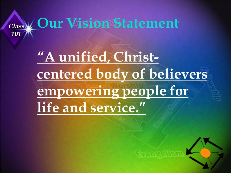 """Class 101 Our Vision Statement """"A unified, Christ- centered body of believers empowering people for life and service."""""""