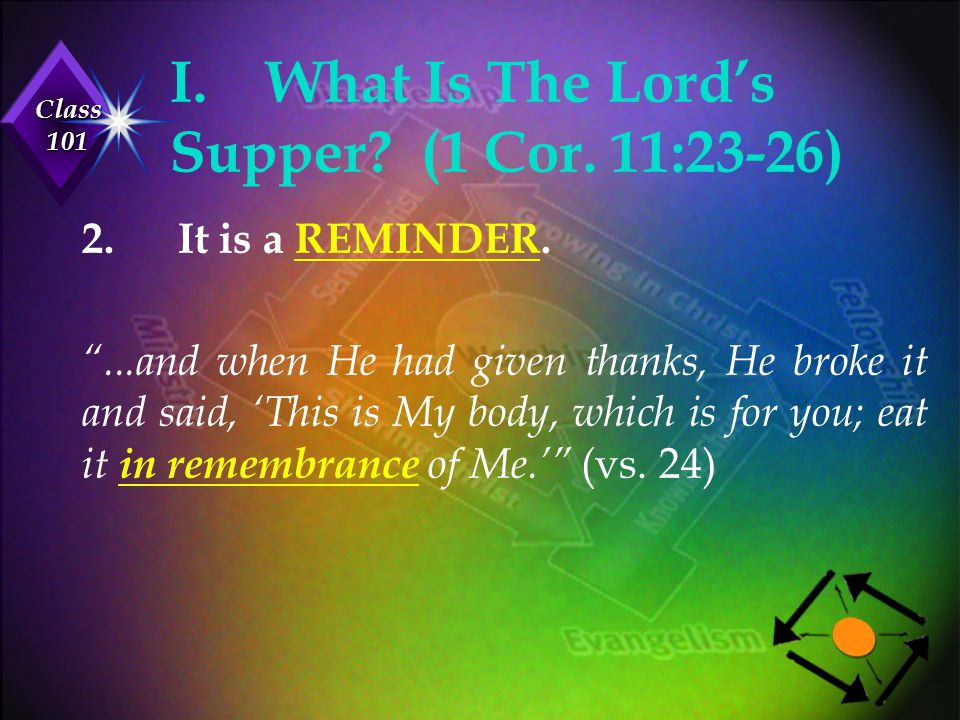 """Class 101 I.What Is The Lord's Supper? (1 Cor. 11:23-26) 2.It is a REMINDER. """"...and when He had given thanks, He broke it and said, 'This is My body,"""