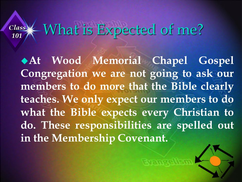 Class 101 What is Expected of me? u At Wood Memorial Chapel Gospel Congregation we are not going to ask our members to do more that the Bible clearly