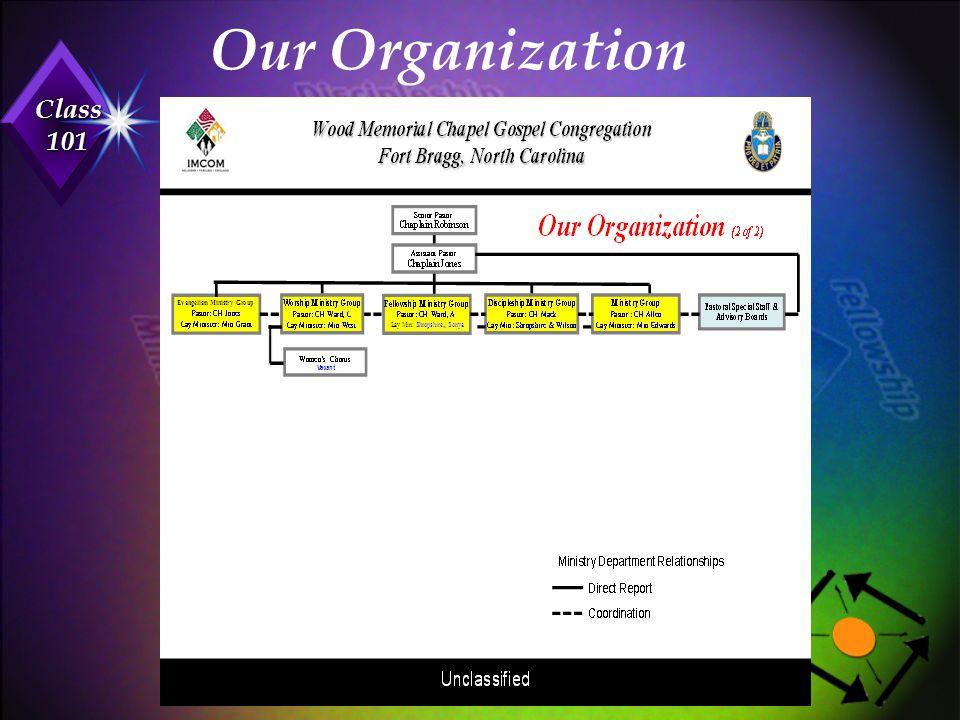Class 101 Our Organization