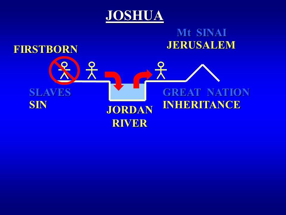 FIRSTBORN FIRSTBORN JORDANRIVER JOSHUA JERUSALEM SININHERITANCE Mt SINAI SLAVES GREAT NATION