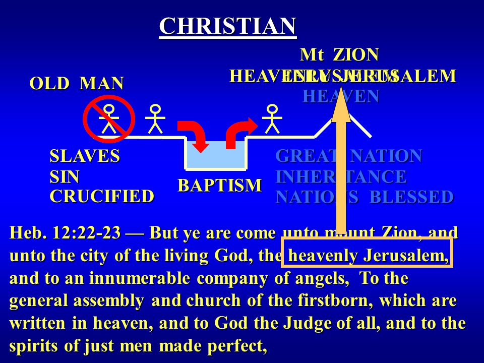 BAPTISM OLD MAN CHRISTIAN HEAVEN NATIONS BLESSED GREAT NATION INHERITANCE Heb.