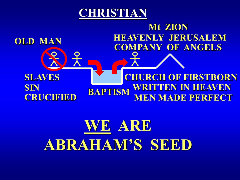 WRITTEN IN HEAVEN CHURCH OF FIRSTBORN COMPANY OF ANGELS BAPTISM OLD MAN CHRISTIAN WE ARE ABRAHAM'S SEED CRUCIFIED SLAVES SIN HEAVENLY JERUSALEM MEN MADE PERFECT Mt ZION