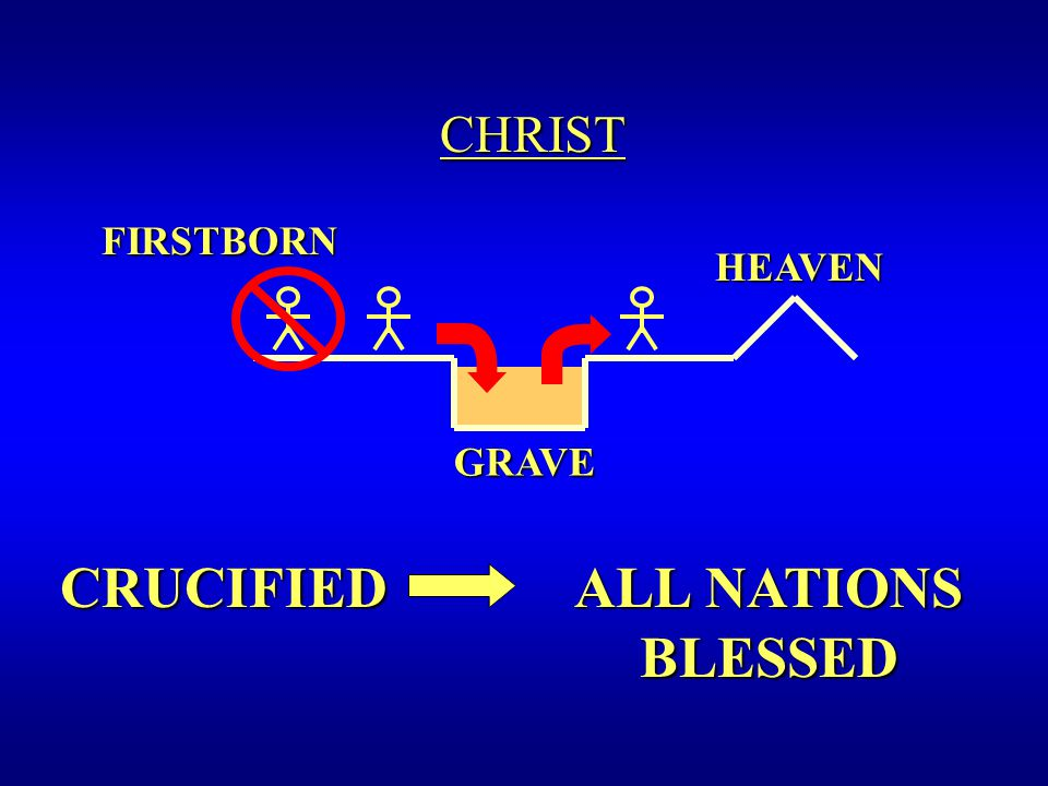 FIRSTBORN FIRSTBORN GRAVE HEAVENCRUCIFIED ALL NATIONS BLESSEDCHRIST