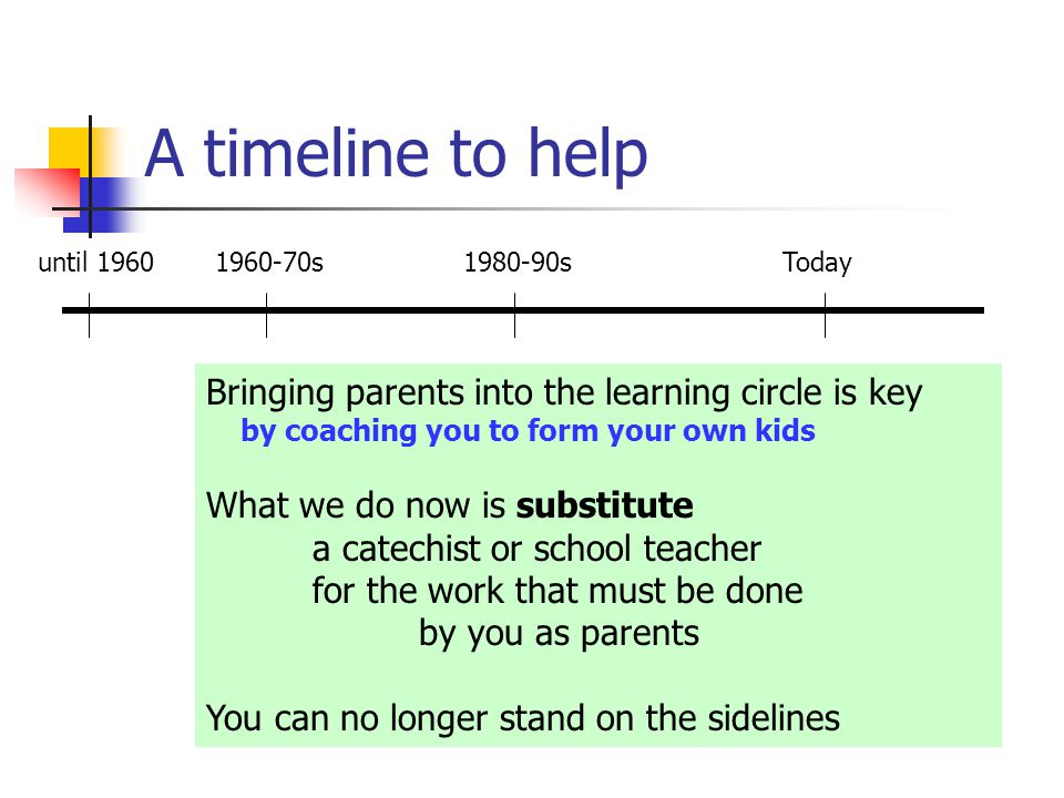 A timeline to help until 19601960-70s1980-90sToday Bringing parents into the learning circle is key by coaching you to form your own kids What we do now is substitute a catechist or school teacher for the work that must be done by you as parents You can no longer stand on the sidelines