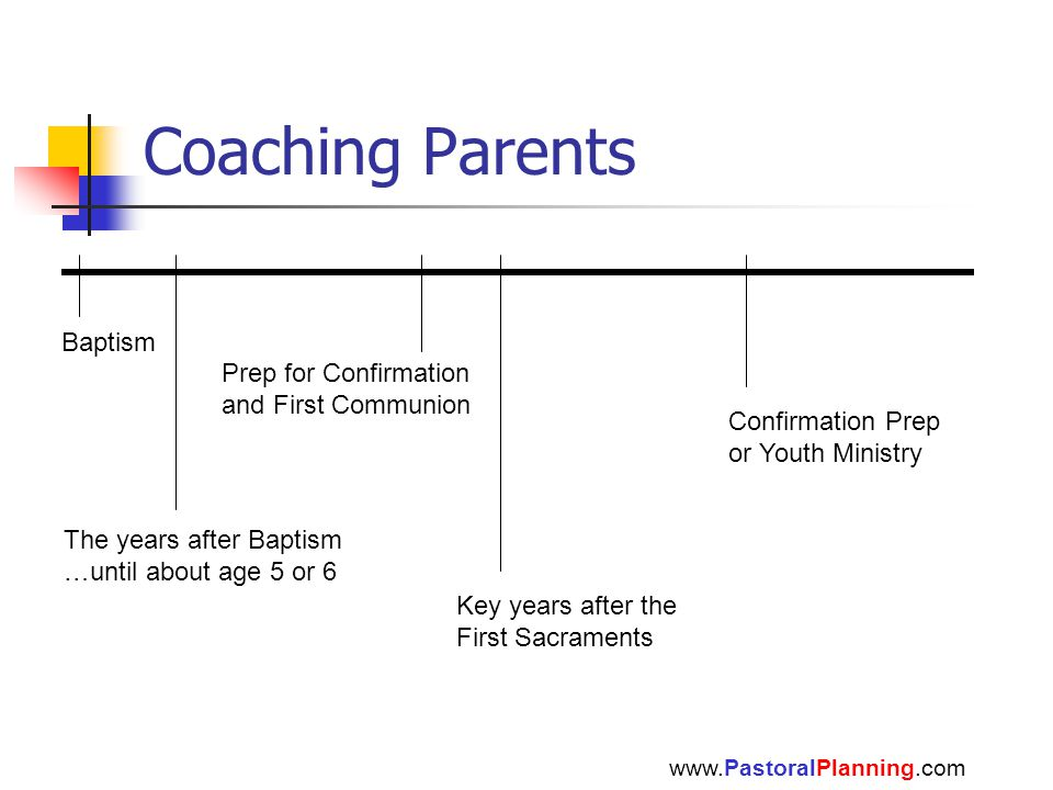 Coaching Parents www.PastoralPlanning.com Baptism The years after Baptism …until about age 5 or 6 Prep for Confirmation and First Communion Key years after the First Sacraments Confirmation Prep or Youth Ministry