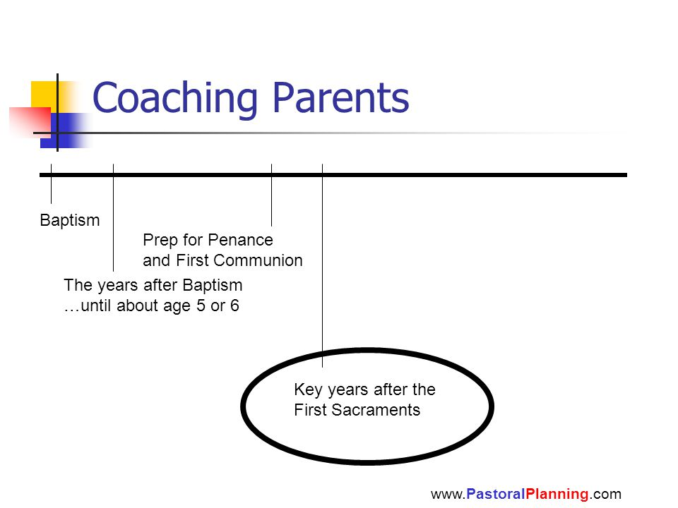 Coaching Parents www.PastoralPlanning.com Baptism The years after Baptism …until about age 5 or 6 Prep for Penance and First Communion Key years after the First Sacraments