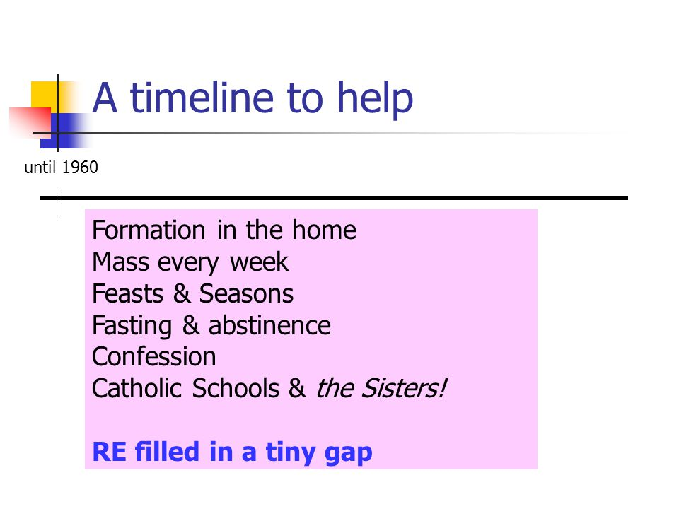 A timeline to help until 1960 Formation in the home Mass every week Feasts & Seasons Fasting & abstinence Confession Catholic Schools & the Sisters! R