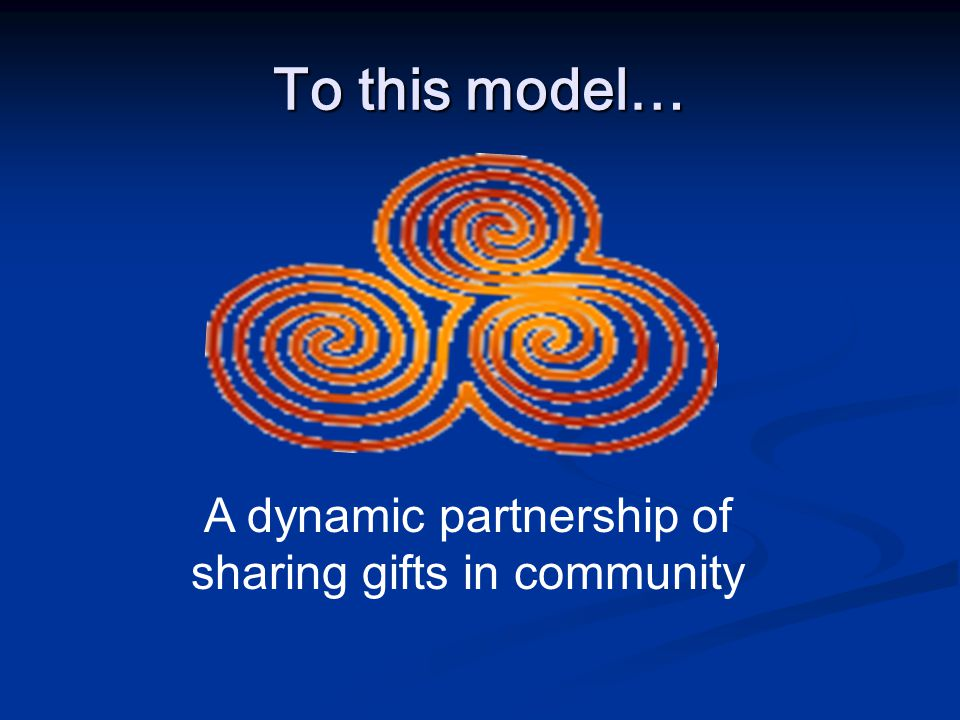 To this model… A dynamic partnership of sharing gifts in community