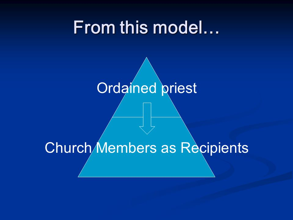 From this model… Ordained priest Church Members as Recipients