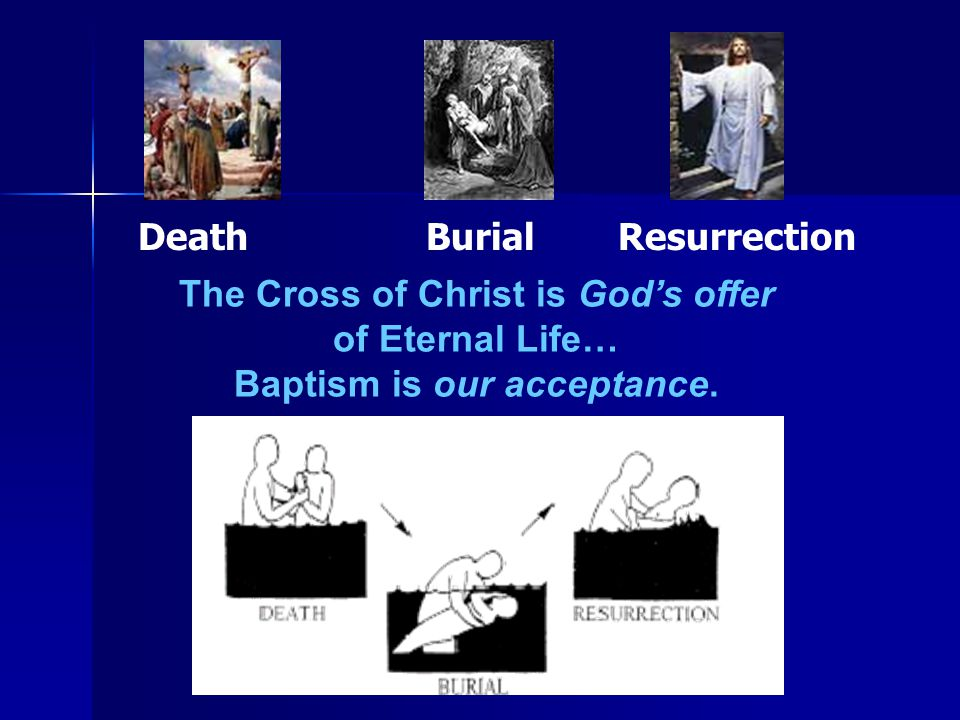 Death Burial Resurrection The Cross of Christ is God's offer of Eternal Life… Baptism is our acceptance.