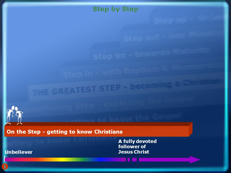 A fully devoted follower of Jesus Christ On the Step - getting to know Christians Unbeliever  Step by Step