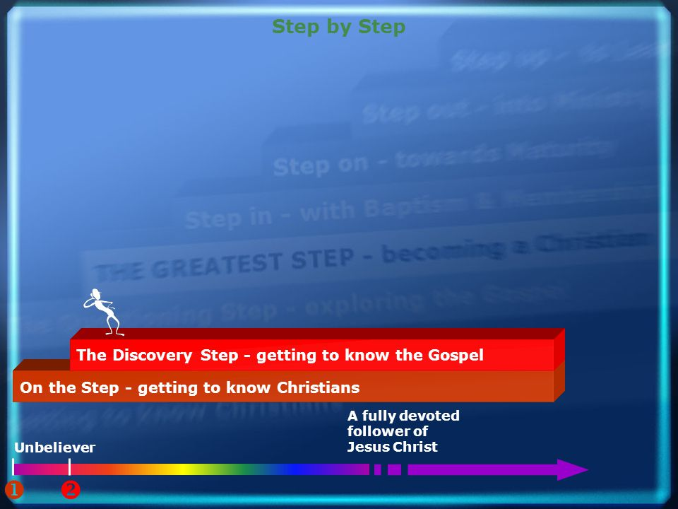 A fully devoted follower of Jesus Christ On the Step - getting to know Christians The Discovery Step - getting to know the Gospel Unbeliever   Step by Step