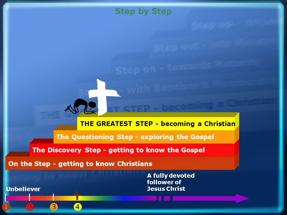 A fully devoted follower of Jesus Christ On the Step - getting to know Christians The Discovery Step - getting to know the Gospel The Questioning Step - exploring the Gospel THE GREATEST STEP - becoming a Christian Unbeliever     Step by Step