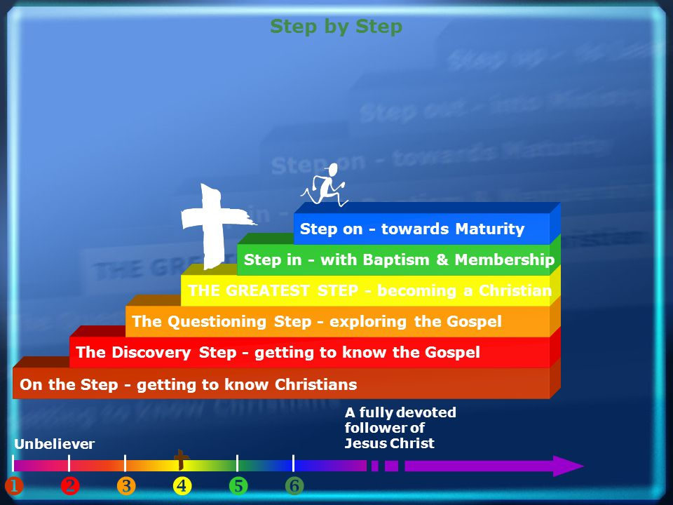 Step by Step A fully devoted follower of Jesus Christ On the Step - getting to know Christians The Discovery Step - getting to know the Gospel The Questioning Step - exploring the Gospel THE GREATEST STEP - becoming a Christian Step in - with Baptism & Membership Step on - towards Maturity Unbeliever      
