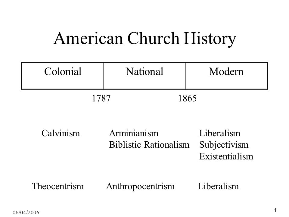 06/04/2006 4 American Church History ColonialNationalModern 17871865 CalvinismArminianism Biblistic Rationalism Liberalism Subjectivism Existentialism