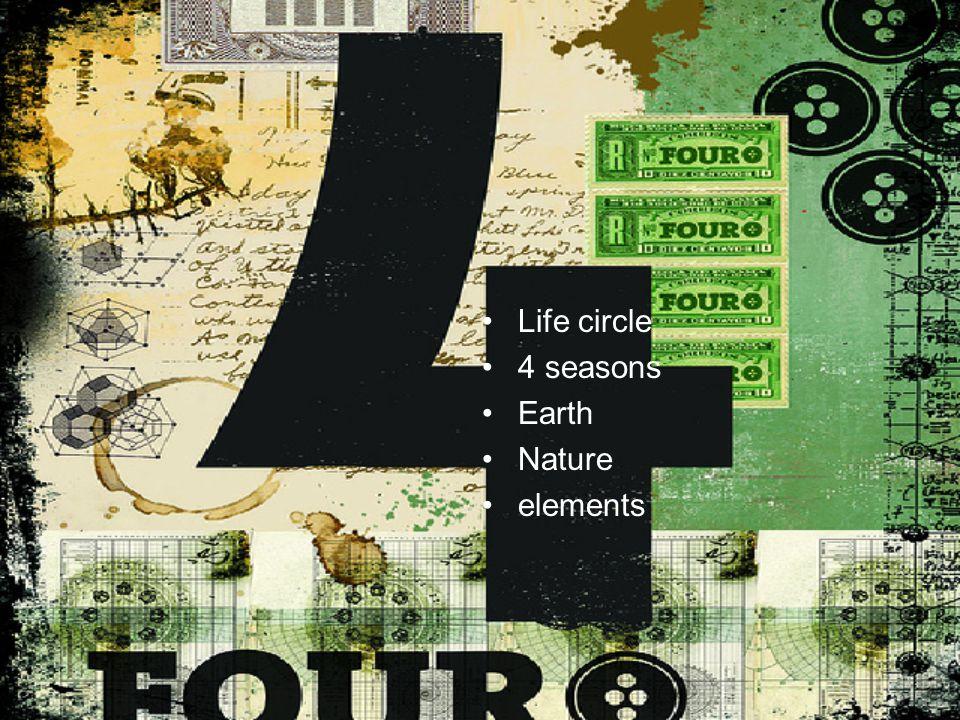 Life circle 4 seasons Earth Nature elements