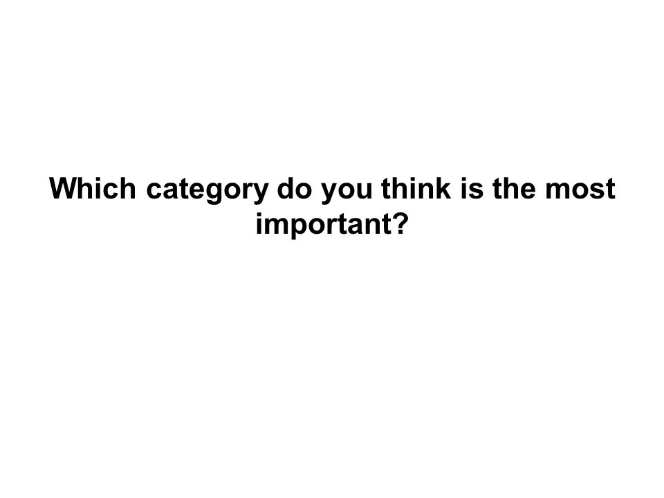 Which category do you think is the most important