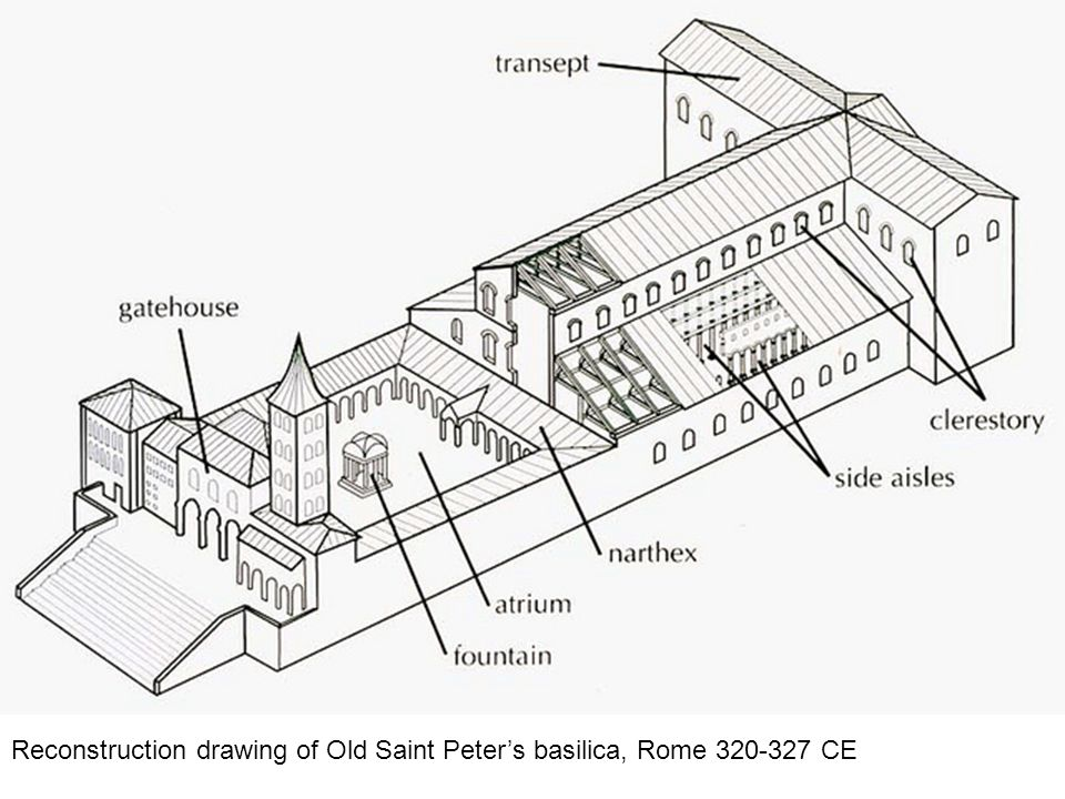 Reconstruction drawing of Old Saint Peter's basilica, Rome 320-327 CE