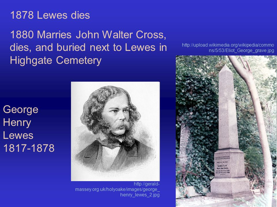 1878 Lewes dies 1880 Marries John Walter Cross, dies, and buried next to Lewes in Highgate Cemetery George Henry Lewes 1817-1878 http://gerald- massey.org.uk/holyoake/images/george_ henry_lewes_2.jpg http://upload.wikimedia.org/wikipedia/commo ns/5/53/Eliot_George_grave.jpg