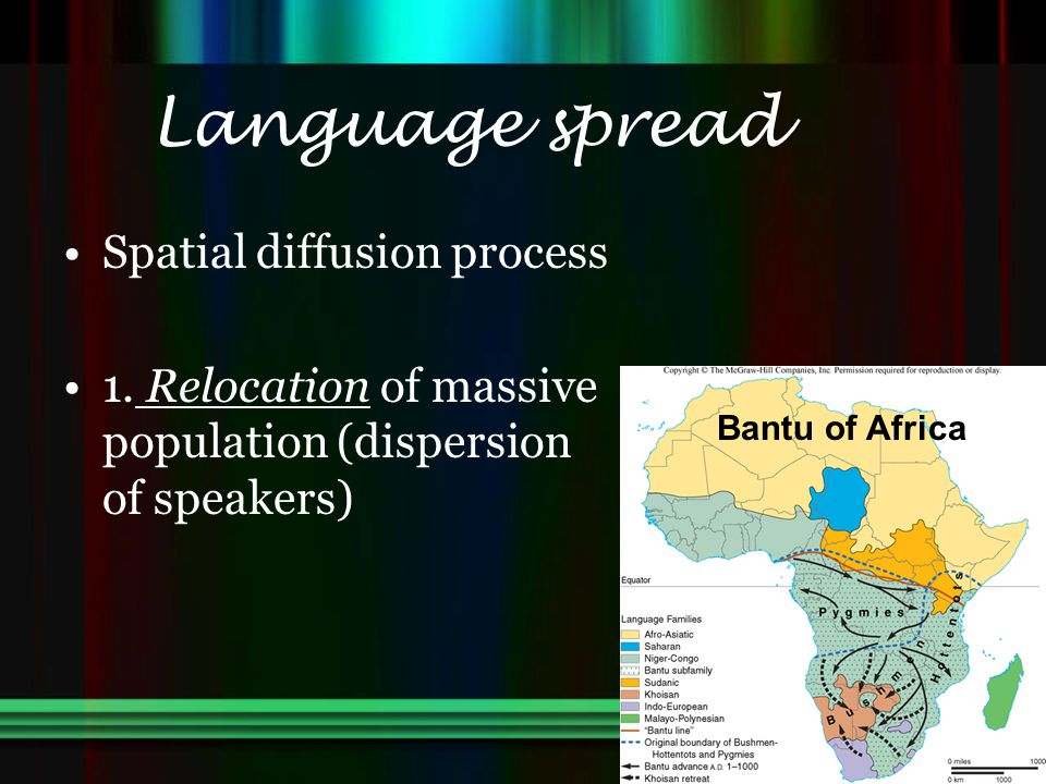 Language spread Spatial diffusion process 1. Relocation of massive population (dispersion of speakers) Bantu of Africa