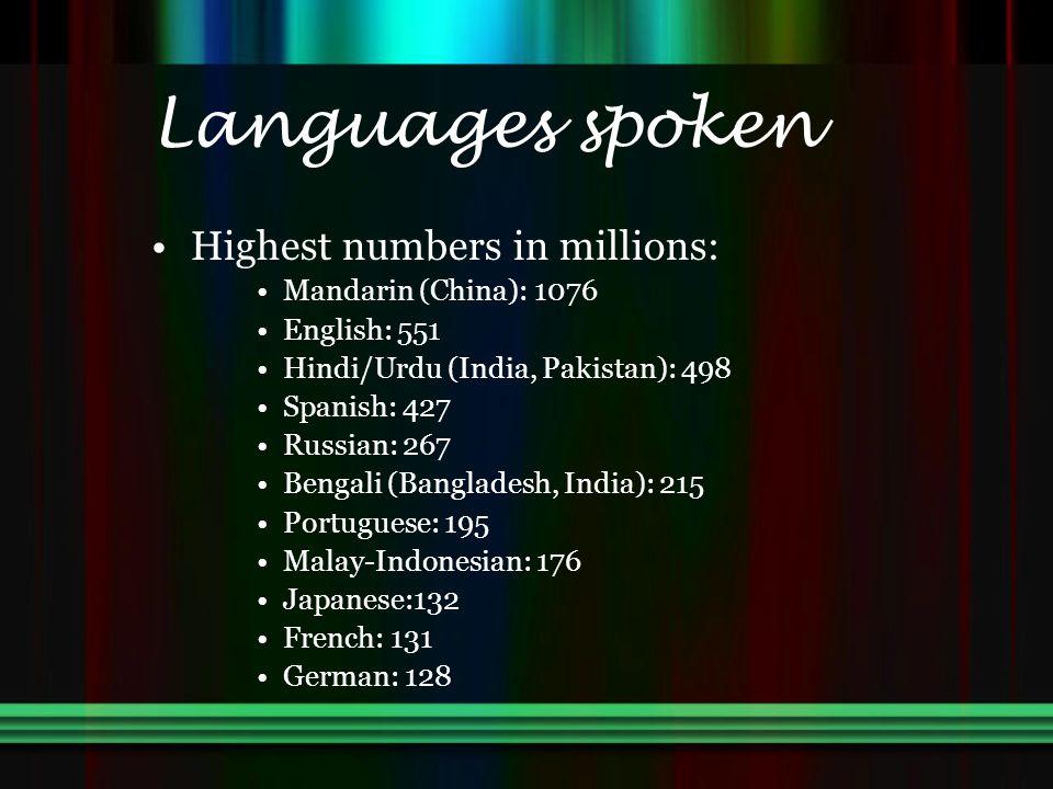 Languages spoken Highest numbers in millions: Mandarin (China): 1076 English: 551 Hindi/Urdu (India, Pakistan): 498 Spanish: 427 Russian: 267 Bengali