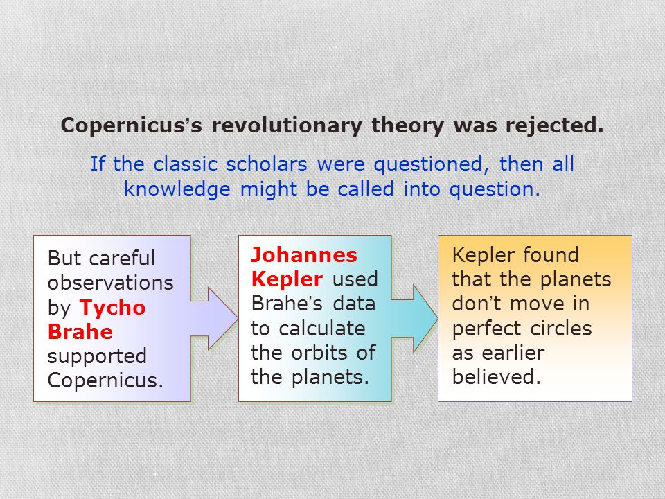 Copernicus's revolutionary theory was rejected. If the classic scholars were questioned, then all knowledge might be called into question. Johannes Ke