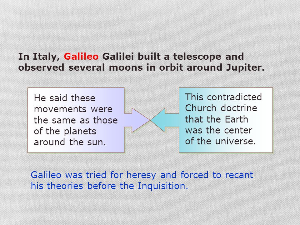In Italy, Galileo Galilei built a telescope and observed several moons in orbit around Jupiter. Galileo was tried for heresy and forced to recant his