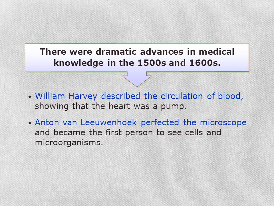 William Harvey described the circulation of blood, showing that the heart was a pump. Anton van Leeuwenhoek perfected the microscope and became the fi
