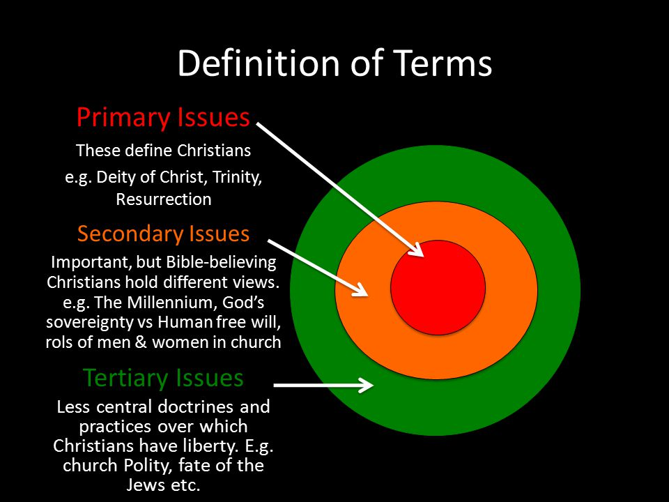 Definition of Terms Primary Issues These define Christians e.g. Deity of Christ, Trinity, Resurrection Secondary Issues Important, but Bible-believing