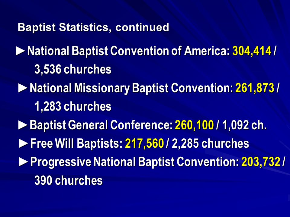 Baptist Statistics, continued ► National Baptist Convention of America: 304,414 / ► National Baptist Convention of America: 304,414 / 3,536 churches 3,536 churches ► National Missionary Baptist Convention: 261,873 / ► National Missionary Baptist Convention: 261,873 / 1,283 churches ► Baptist General Conference: 260,100 / 1,092 ch.
