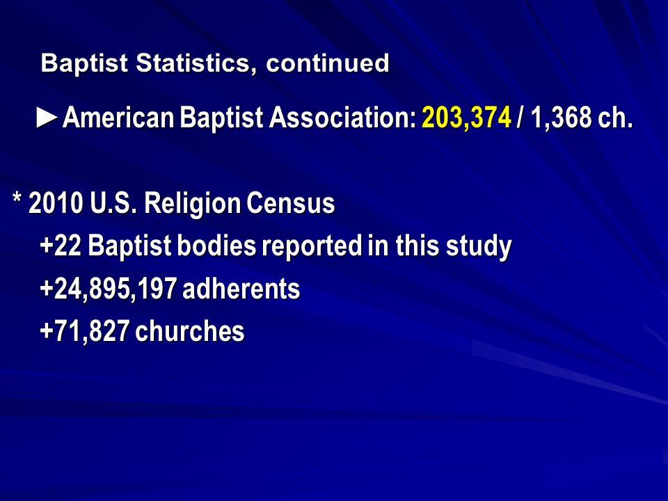 Baptist Statistics, continued ► American Baptist Association: 203,374 / 1,368 ch.