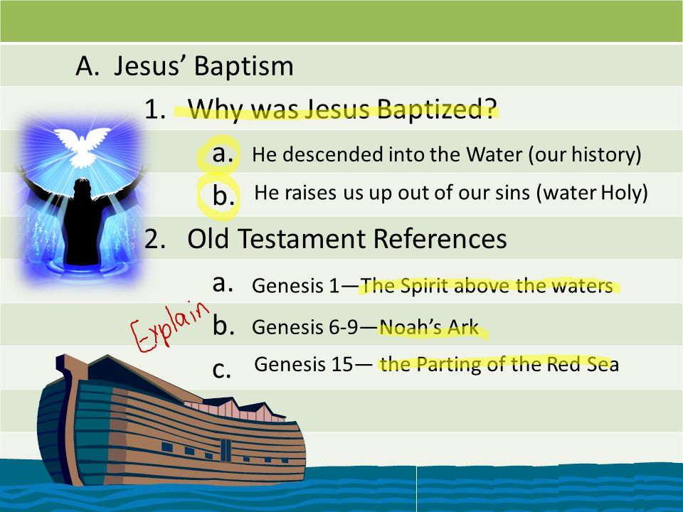 A. Jesus' Baptism 1. Why was Jesus Baptized? a. b. 2. Old Testament References a. b. c. He descended into the Water (our history) He raises us up out
