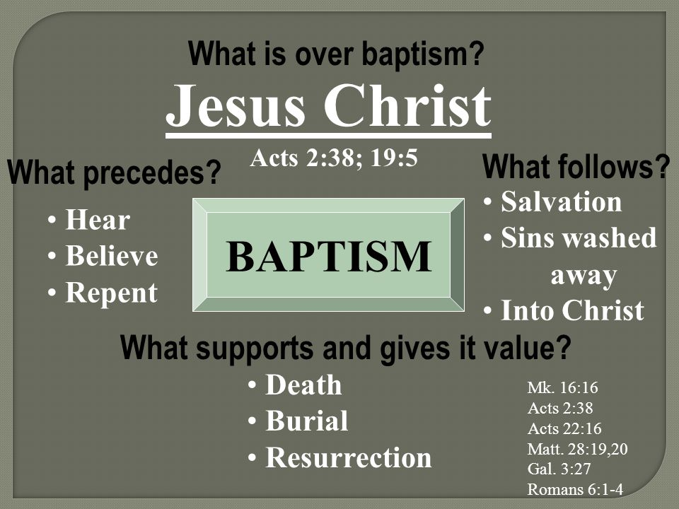 BAPTISM Jesus Christ Acts 2:38; 19:5 Hear Believe Repent Death Burial Resurrection Salvation Sins washed away Into Christ What is over baptism.