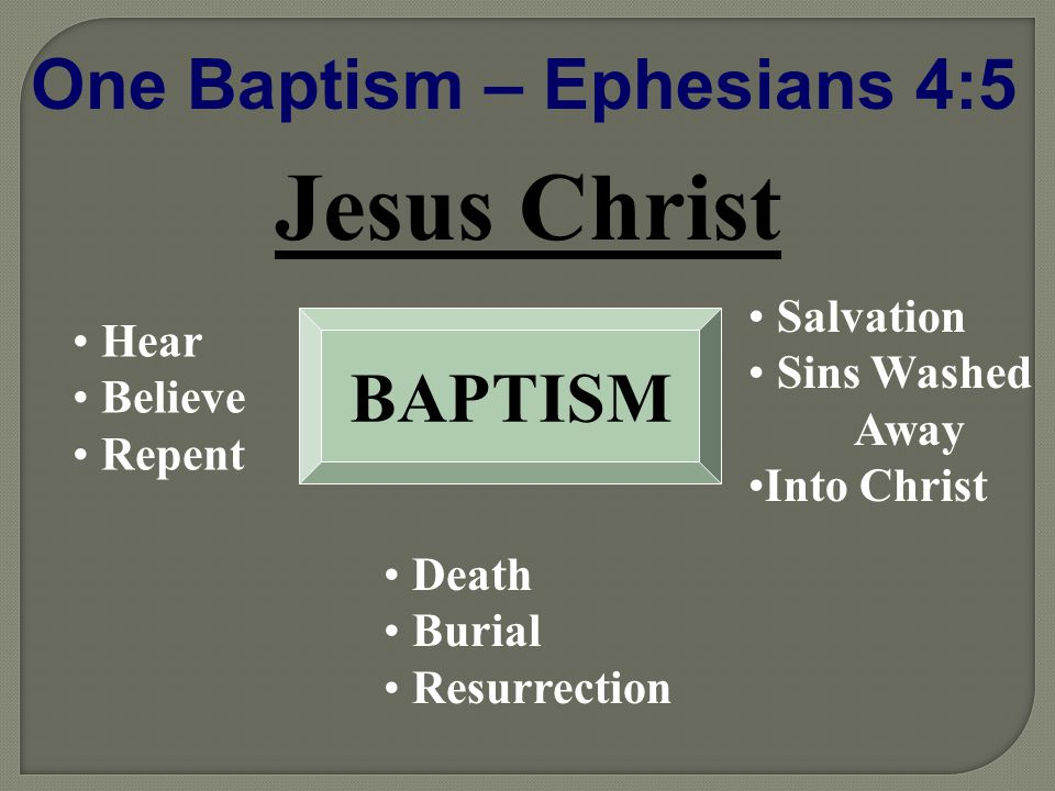  Should Infants be baptized.Not one example in N.T.