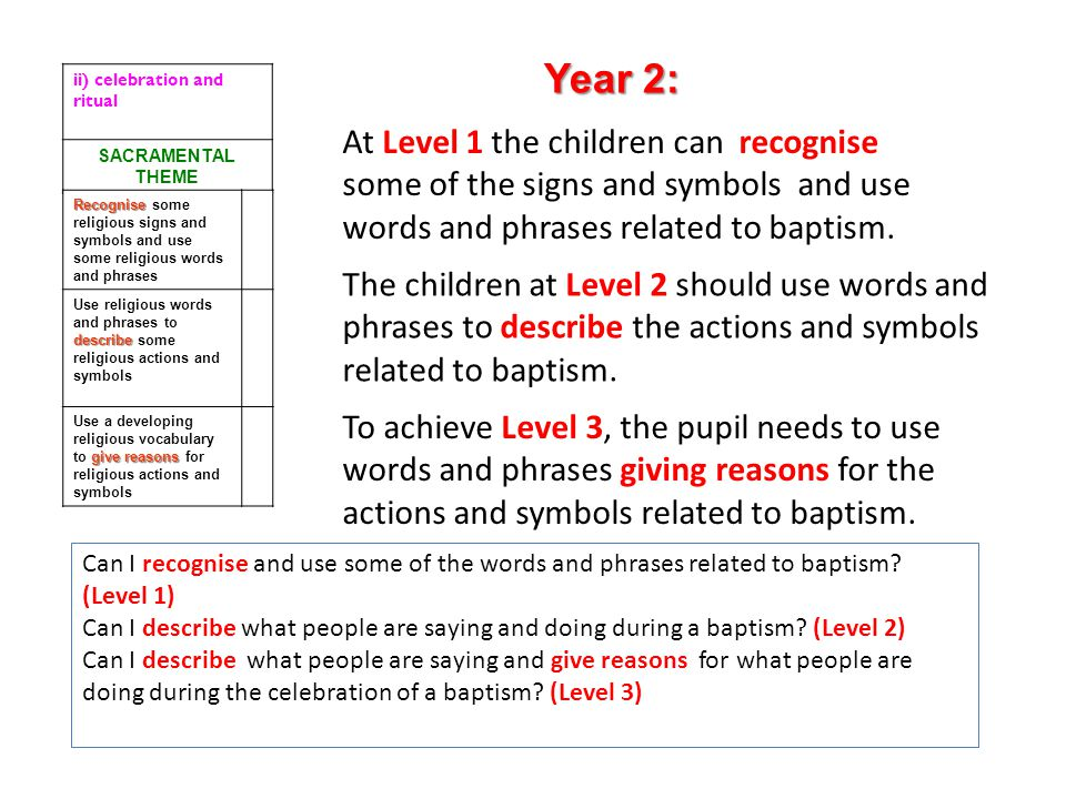 Year 3: Year 3: Adapt Learning Focus 5, page 74, activity 1.
