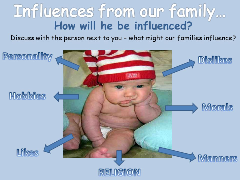 Who or what influences you? Think about when you were growing up, and even now, who or what influences you in your life? Make a list in the back of yo