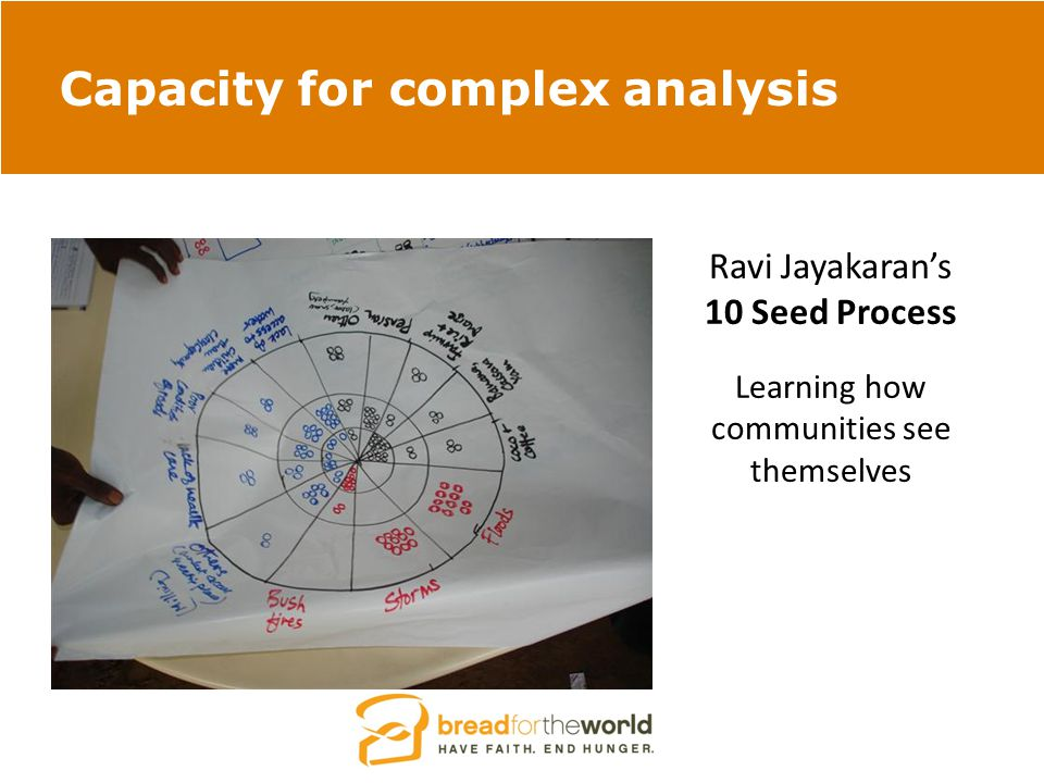 Capacity for complex analysis Ravi Jayakaran's 10 Seed Process Learning how communities see themselves