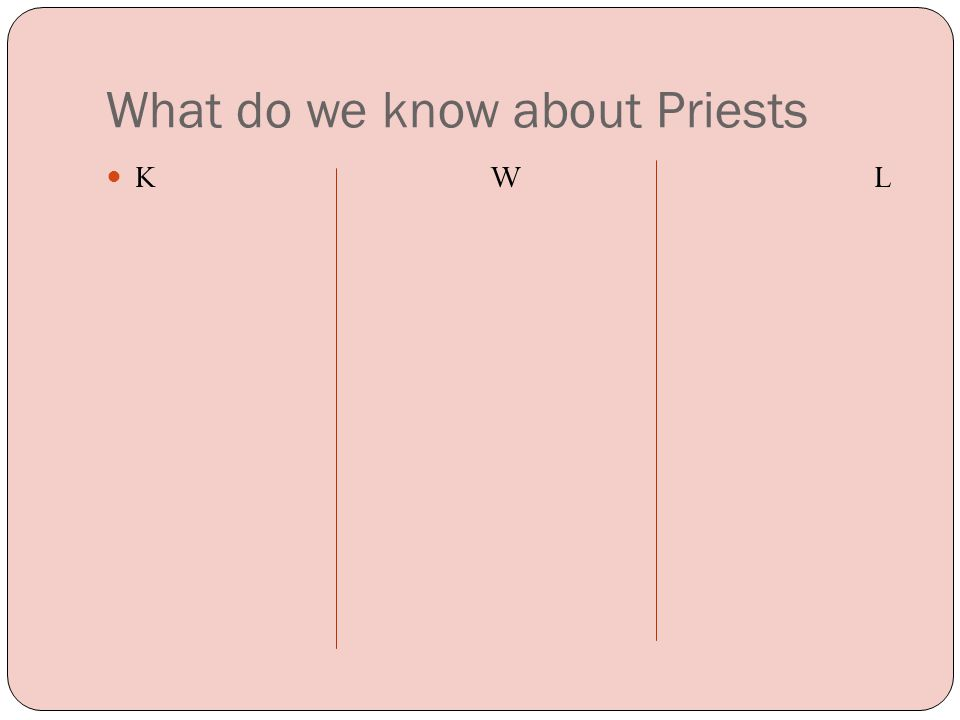 What do we know about Priests KWL