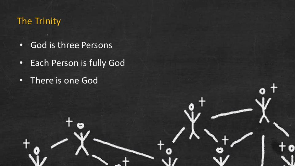 God is three Persons Each Person is fully God There is one God The Trinity