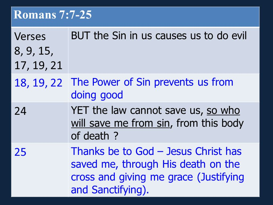 Romans 7:7-25 Verses 8, 9, 15, 17, 19, 21 BUT the Sin in us causes us to do evil 18, 19, 22 The Power of Sin prevents us from doing good 24 YET the law cannot save us, so who will save me from sin, from this body of death .