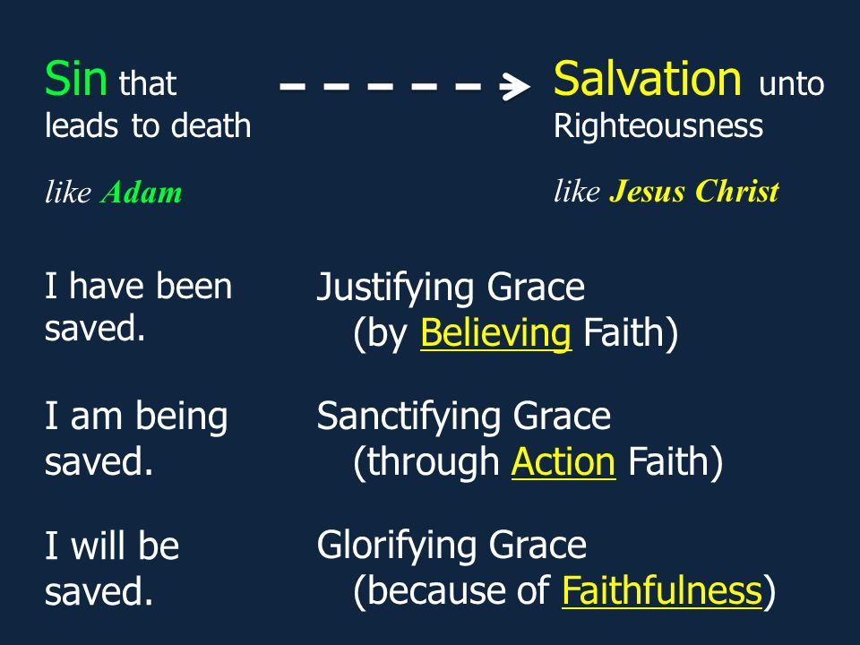 Sin that leads to death Salvation unto Righteousness like Adam like Jesus Christ I have been saved.