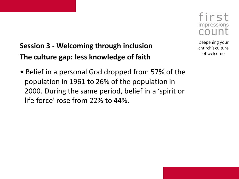 Session 3 - Welcoming through inclusion The culture gap: less knowledge of faith Belief in a personal God dropped from 57% of the population in 1961 to 26% of the population in 2000.