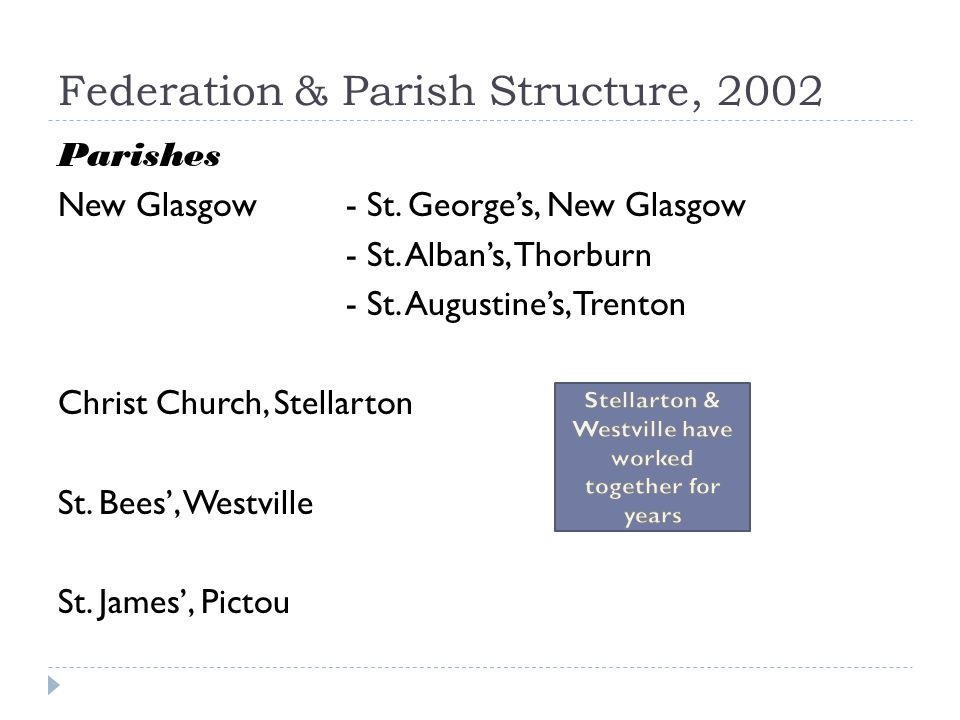 Federation & Parish Structure, 2002 Parishes New Glasgow - St.