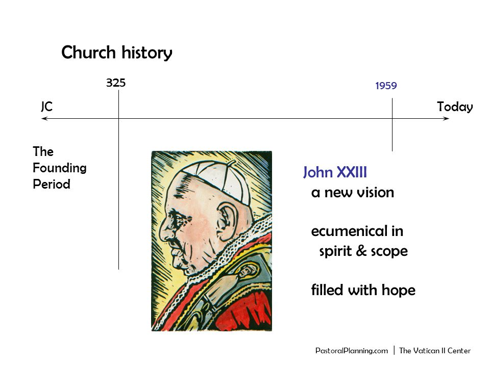 Church history JCToday The Founding Period 325 John XXIII a new vision ecumenical in spirit & scope filled with hope 1959 PastoralPlanning.com │ The Vatican II Center