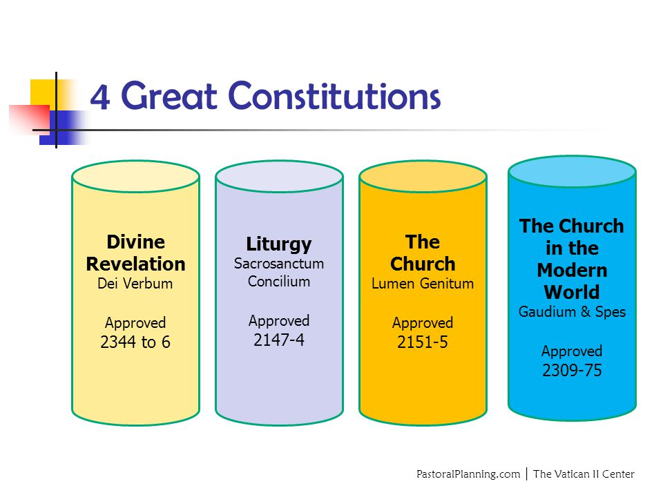 4 Great Constitutions Divine Revelation Dei Verbum Approved 2344 to 6 Liturgy Sacrosanctum Concilium Approved 2147-4 The Church Lumen Genitum Approved 2151-5 The Church in the Modern World Gaudium & Spes Approved 2309-75