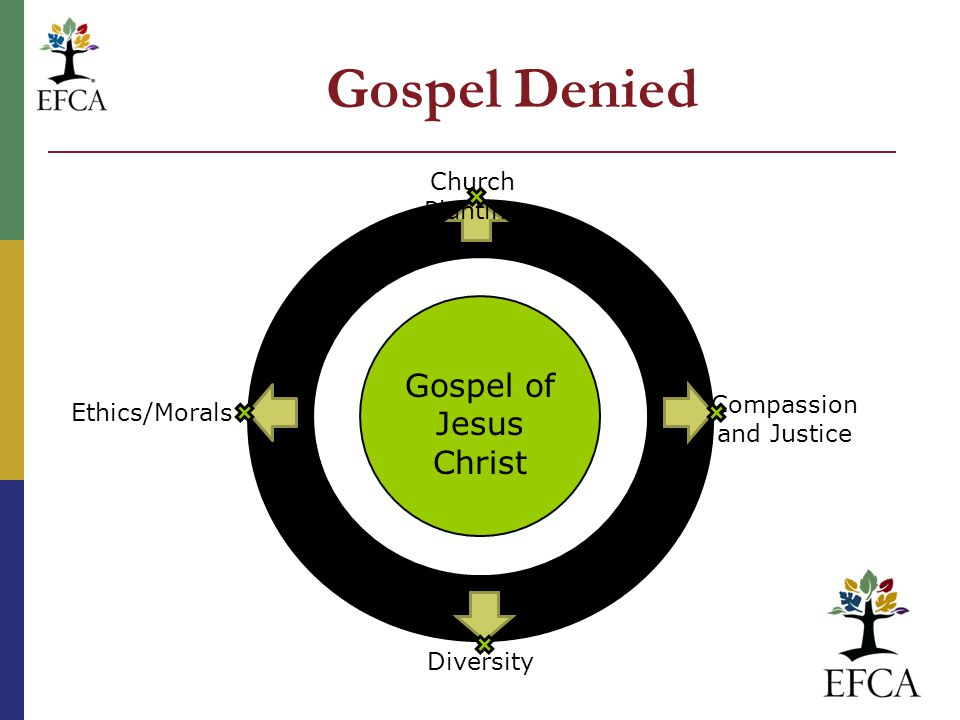 Gospel Denied Gospel of Jesus Christ Church Planting Compassion and Justice Diversity Ethics/Morals